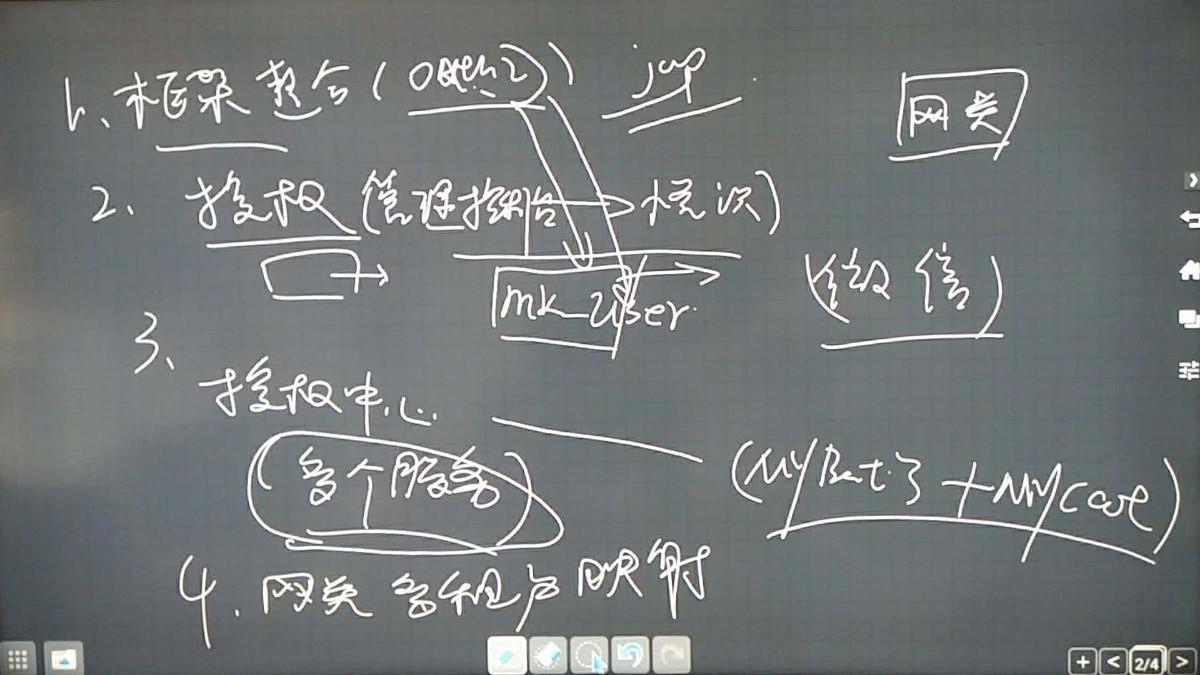 研发人员对平台框架进行激烈讨论.jpg