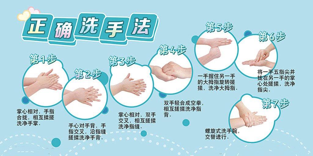 七步洗手.jpg